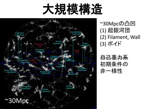 PPT - 宇宙物理学 I PowerPoint Presentation, free download - ID:1438698